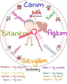 English Language Learning, Language Lessons, Learning Spanish, Turkish Names, Turkish Lessons, Learn Turkish Language, Aesthetic Words, English Words, Study Tips