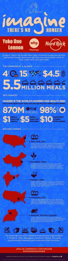 "Check out this infographic to learn about how @YokoOno , Hard Rock and WhyHunger's ""Imagine There's No Hunger"" campaign combats childhood hunger and poverty worldwide.  Join us at http://hardrock.com/imagine/"