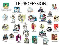 Le Professioni