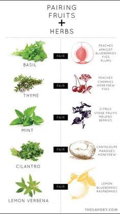 Combinaciones hierbas y frutas #Cocina #Sabor
