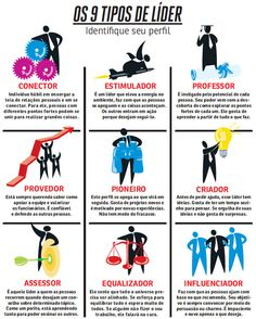 Que tipo de líder você é?