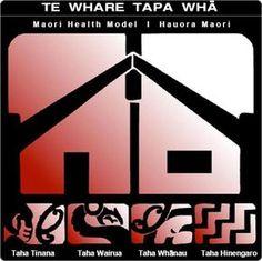 Te Whare Tapa Whā diagram.