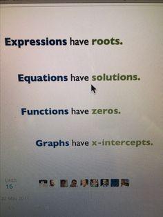 roots/solutions/zeros/x-intercepts