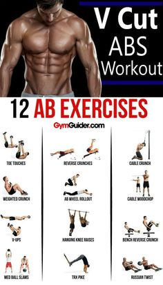 Sixpack Abs Workout, Abs Workout Routines, Gym Workout Tips, Fun Workouts, Abs Exercise Men, Abs Workout V Cut, Ectomorph Workout, Exercise Quotes, Get Abs Fast