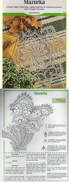 57 ideas crochet stitches free diagram beautiful for 2019 Crochet Stitches Free, Crochet Doily Diagram, Crochet Doily Patterns, Crochet Chart, Thread Crochet, Filet Crochet, Crochet Motif, Irish Crochet, Crochet Edgings