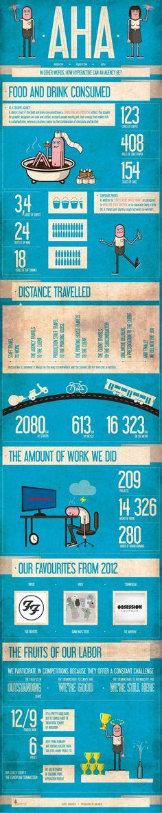 Avalanche Infographics - AHA