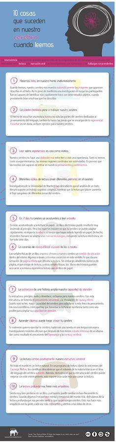 #ElCerebro - 10 Sorprendentes Cosas que Suceden cuando Leemos | #Infografía #Educación
