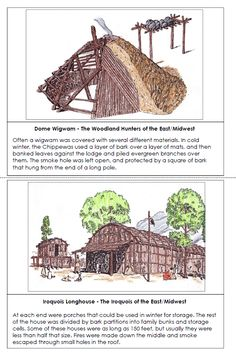 Native American Homes- good descriptions. These could be used as resources for a group project or to provide information about how indian groups lived during the initial lesson.