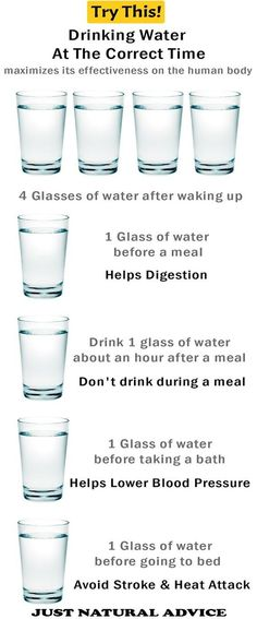Alkaline Water: benefits and how to make your own
