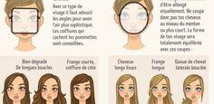 Comment Réussir Sa Coupe Cheveux Selon La Forme de Votre Visage?! Découvrez les Astuces Infaillibles !