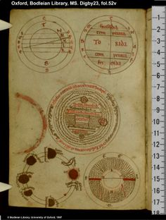 PLATO'S TIMAEUS, BODLEIAN LIBRARY MS. DIGBY 23 (PT 1.)