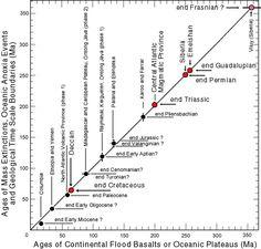 Geological Legacies of the Paris Basin: Part II