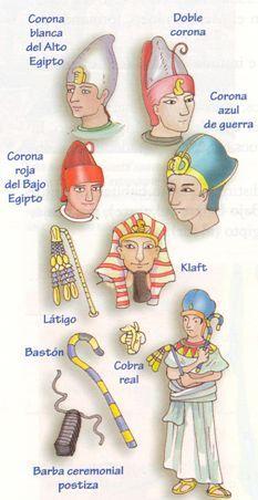 """61. Doble Corona: Combinacion de la corona blanca y del alto Egipto y la Corona Rofa del Bajo Egipto. Se la denominaba """"pa sejemty"""",  que significa """"las dos poderosas"""", de  donde procede el nombre griego  de la doble corona, """"pschent"""". Es el símbolo fundamental del poder y de la unidad del país, haciendo referencia  al Alto y al Bajo Egipto  como territorios autónomos  antes de la unificación  realizada durante la Dinastía  I, (aprox. 3000-2700 a. C.)."""