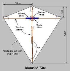 how to make a box kite step by step