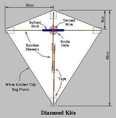 1000 images about kite diy on pinterest kites popular mechanics and how to make - How to make a kite ...