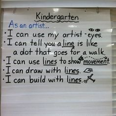 Our Kindergarten Learning Targets poster. This highlights the objectives of our lessons and helps the children realize what they are learning.