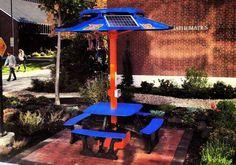 Sustentabilidade Energética Solar Termosolar e Eólica : Mesa Solar
