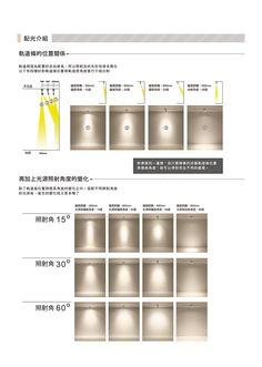 軌道燈安裝燈光建議-02