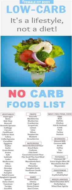 No Carb Foods List