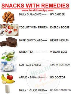 Healthy Snacks Benefits