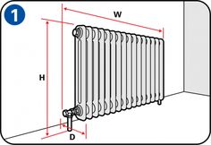 You can make your interior more attractive with a radiator housing.