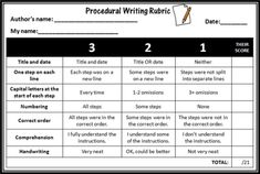 Peer assessment rubric for procedural writing