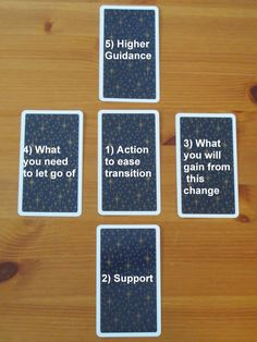 5 Card Tarot Spread ~ Embracing Change - Daily Tarot Girl