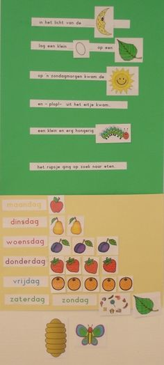 * Navertellen verhaal Rupsje Nooitgenoeg Prek Literacy, Play Based Learning, Spring Theme, Very Hungry Caterpillar, Eric Carle, Reggio Emilia, Preschool, Restaurant, Teaching