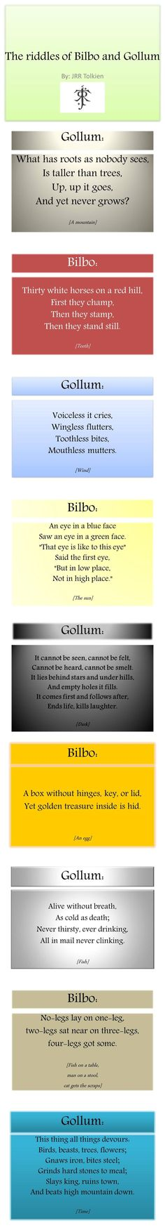 """Riddles Tolkien. The last one is by Bilbo and he asks Gollum, """"What is in my pocket?"""""""