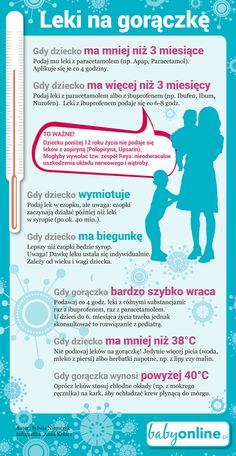 gorączka u niemowląt, jak obniżać gorączkę, sposoby na gorączkę u dziecka Family Kids, Family Love, Kids And Parenting, Parenting Hacks, Der Computer, Baby Puree, Future Mom, Baby Boom, Baby Health