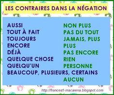 BLOG DE FRANCÉS DE LA E.S.O. (A1): Les contraires dans la négation + un exercice