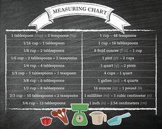 Kitchen Measuring Chart DIY printable by LUGRAFIX on Etsy