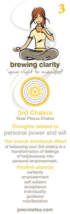 Solar Plexus Chakra Emotional Healing Benefits
