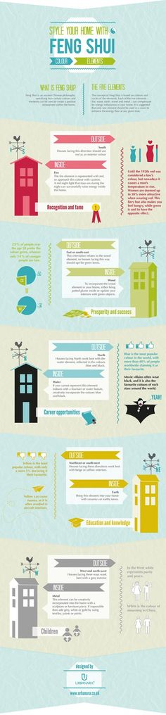 Style Your Home With Feng Shui Color Elements | Daily Infographic