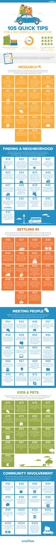 105 TIPS FOR A SUCCESSFUL RELOCATION [INFOGRAPHIC]