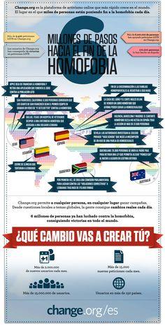 6 millones de pasos contra la homofobia