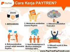 #BisnisUstadzYusufMansur #Bisnis #BisnisOnline #BisnisInternet #PeluangUsaha #LowonganKerja #Motivasi #MotivasiSukses #PPOB #BeritaTerbaru #fintechsyariah #fintechsyariahpertamadiindonesia