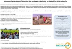 Practical Action: Conflict reduction in North Darfur Peace Building, Practical Action, Farmer, Posters, Community, Led, Organizations, Farmers, Banners