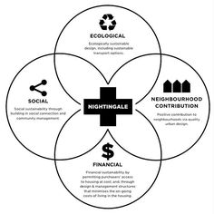 Nightingale 2.0 - Housing for people. by nightingale_2.0