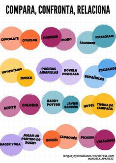 ejercicios para practicar los comparativos y superlativos en español ELE