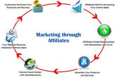 Get Affiliate Marketing training courses with latest techniques from SEO tutor in Noida. http://seotutor.in/affiliate-marketing-courses.html