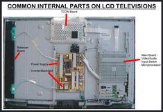 LCD TV REPAIR parts identification