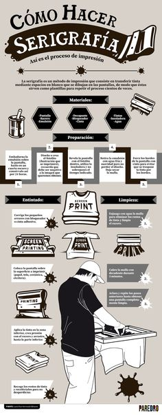 Infographic: How to make silkscreen? This is the printing process - Silkscreen, Diy Screen Printing, Graphic Design Tips, Typography, Lettering, Photoshop, Free Personals, Diy Art, Creative Design