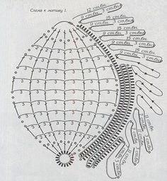 01. Duplet 104 Coronet Chart 1