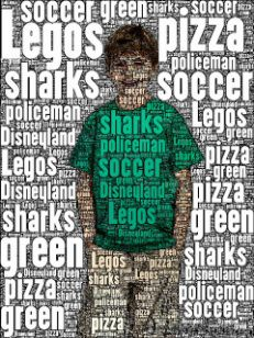 WordFoto Favorite Things