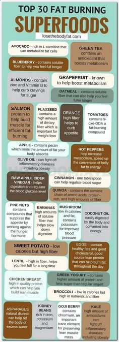 Fat Burning Meals Plan-Tips 2 Week Diet Plan - 10 day weight loss results, beach bady, how to lose 10 pounds in 2 weeks diet, lost weight after pregnancy, how to become skinny in a week without exercise, best proven way to lose weight, atkins diet menu first week, vegetarian balance - We Have Developed The Simplest And Fastest Way To Preparing And Eating Delicious Fat Burning Meals Every Day For The Rest Of Your Life #lose10pounds