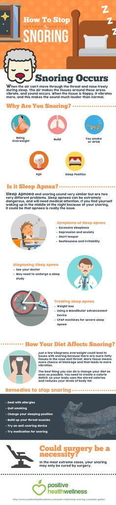The good news is it's not something your partner is going to have to learn to deal with; nor do you have to sleep in separate rooms to be able to get a decent night's sleep. With this complete guide, you can stop snoring and get a great night's sleep | How To Stop Snoring
