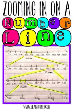 Zooming in on a Number Line - a great mini-lesson for students who need help understanding the underlying concepts of number lines