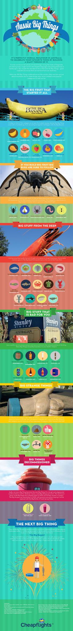 [INFOGRAPHIC] Australia's Big Things: Icons Of A National Obsession. From the Big Banana to the Big Lobster, these big things have become a roadside cult phenomenon in Australia. Read more here - http://www.backtobuckley.com/australias-big-things-icons-of-a-national-obsession/