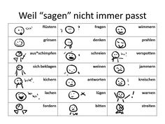 alternatives to sagen -- The German Sektor